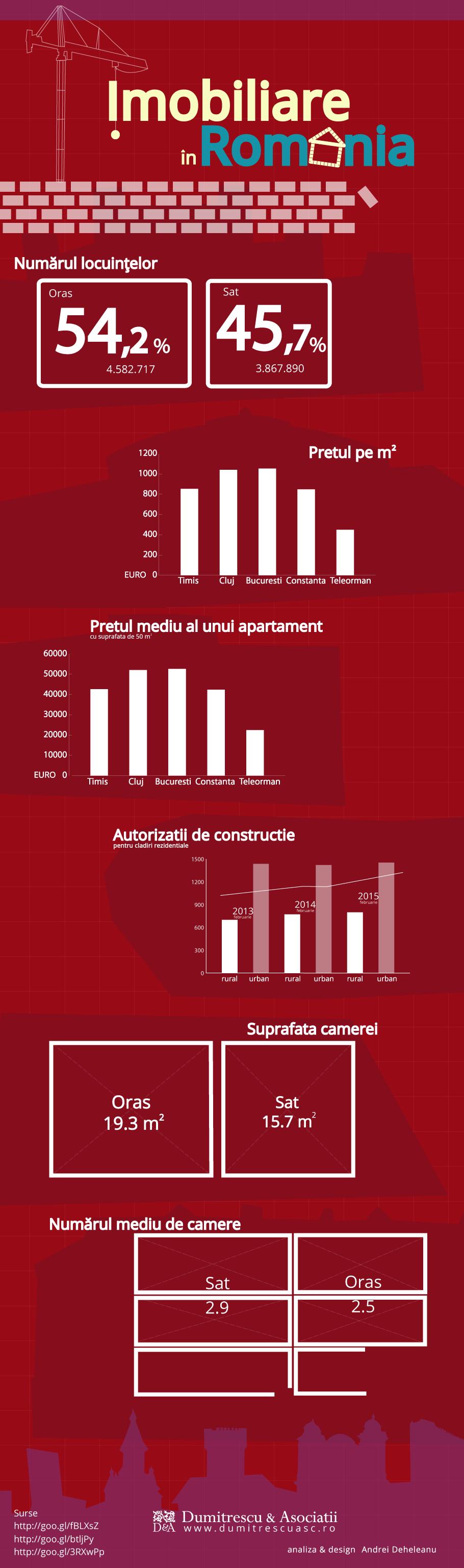 infografic_fraudaimobiliara.ro